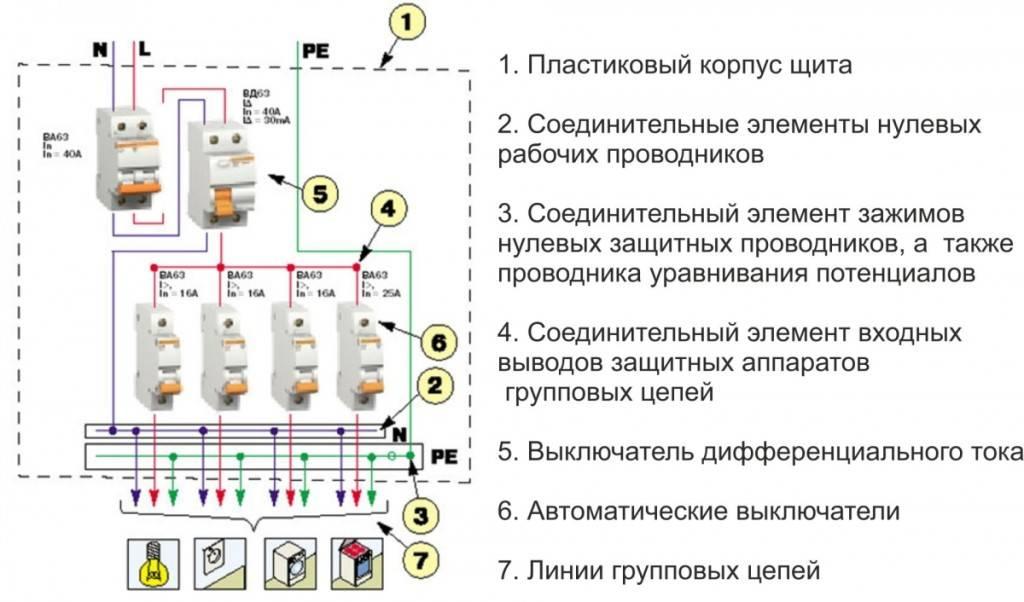 Как установить электрощиток в квартире своими руками 61
