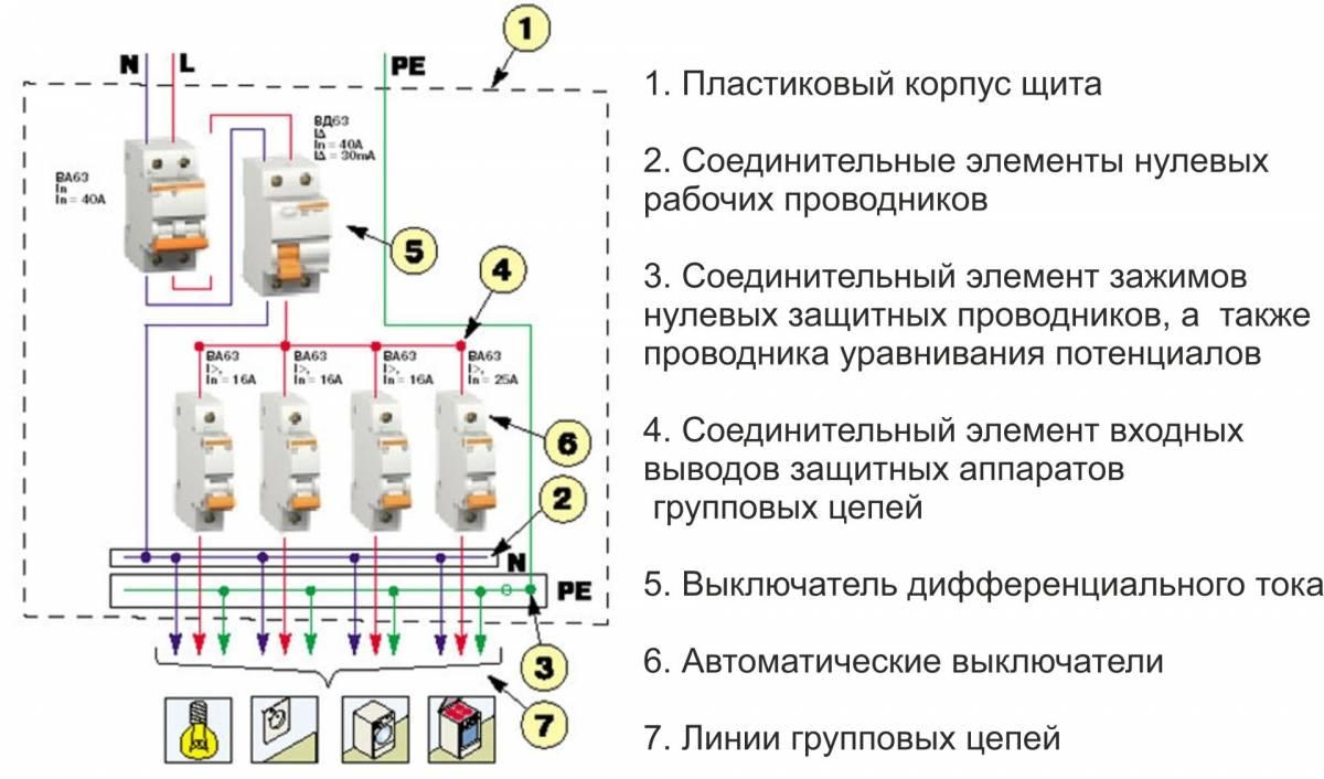 Соединение автоматов электрошитка
