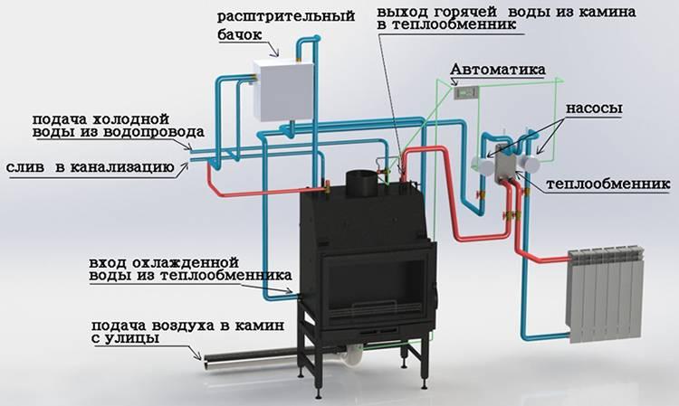 Схема отопительного контура