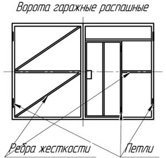 Как сделать ворота своими руками для гаража