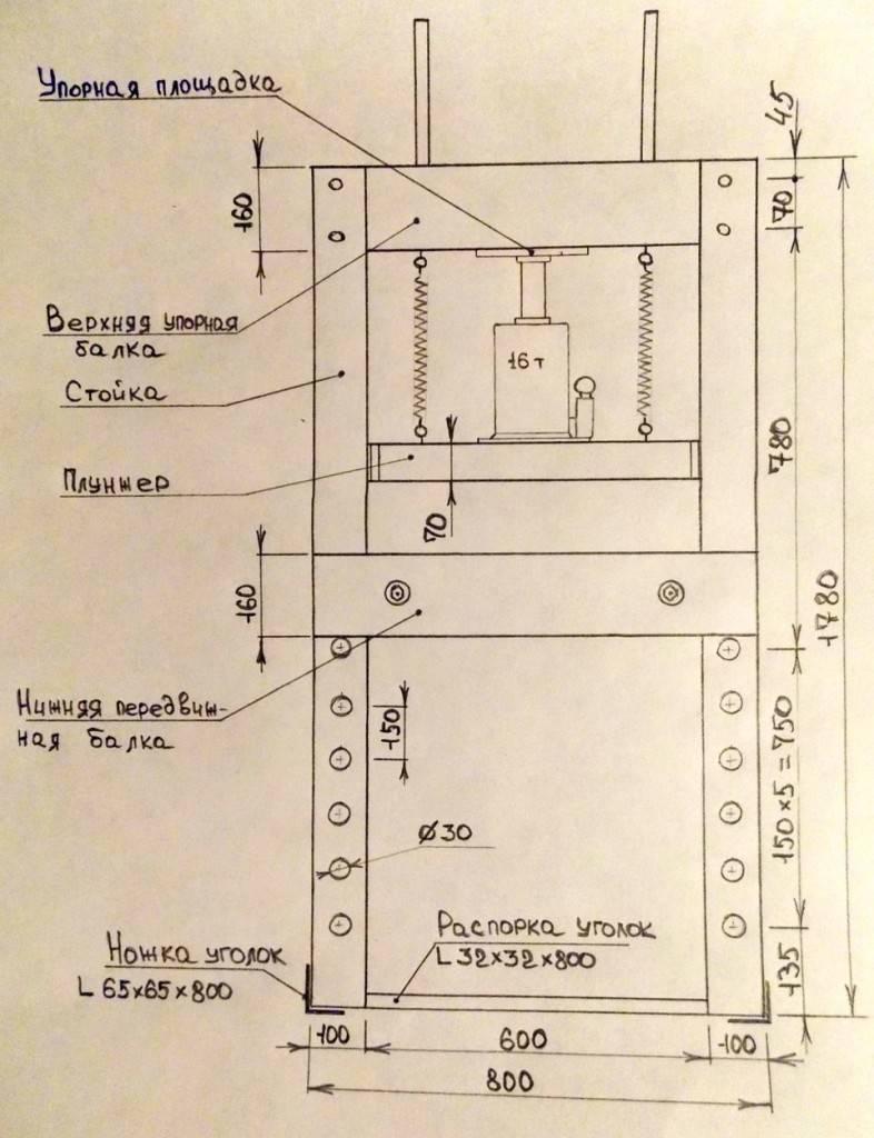 Гидравлический пресс из домкрата своими руками чертежи