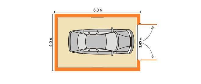 Стандартные размеры гаража предполагают наличие достаточного места для инструмента