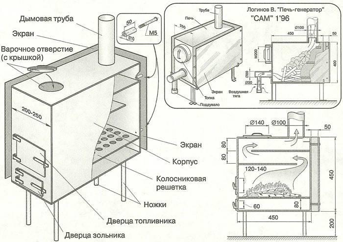 Печь Логинова экономная и эффективна
