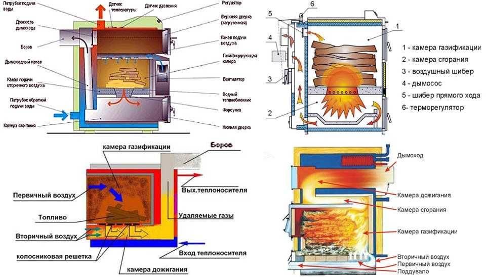 Отопительные печи длительного горения из кирпича