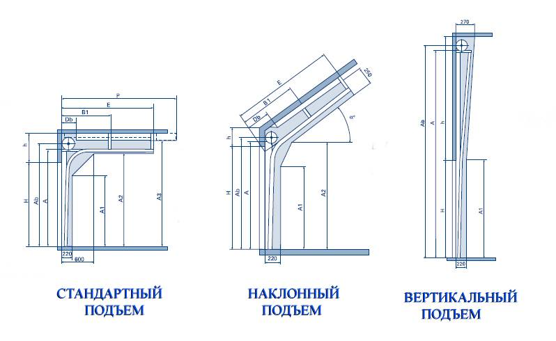 Какие бывают конструкции механизма подъема