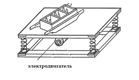 Креслення верстата для виробництва шлакоблоків своїми руками