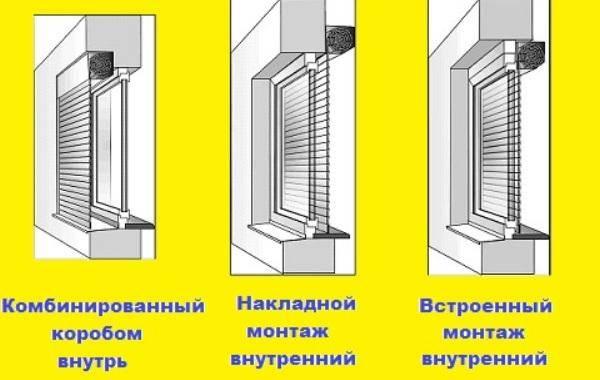 Двери можно монтировать несколькими способами