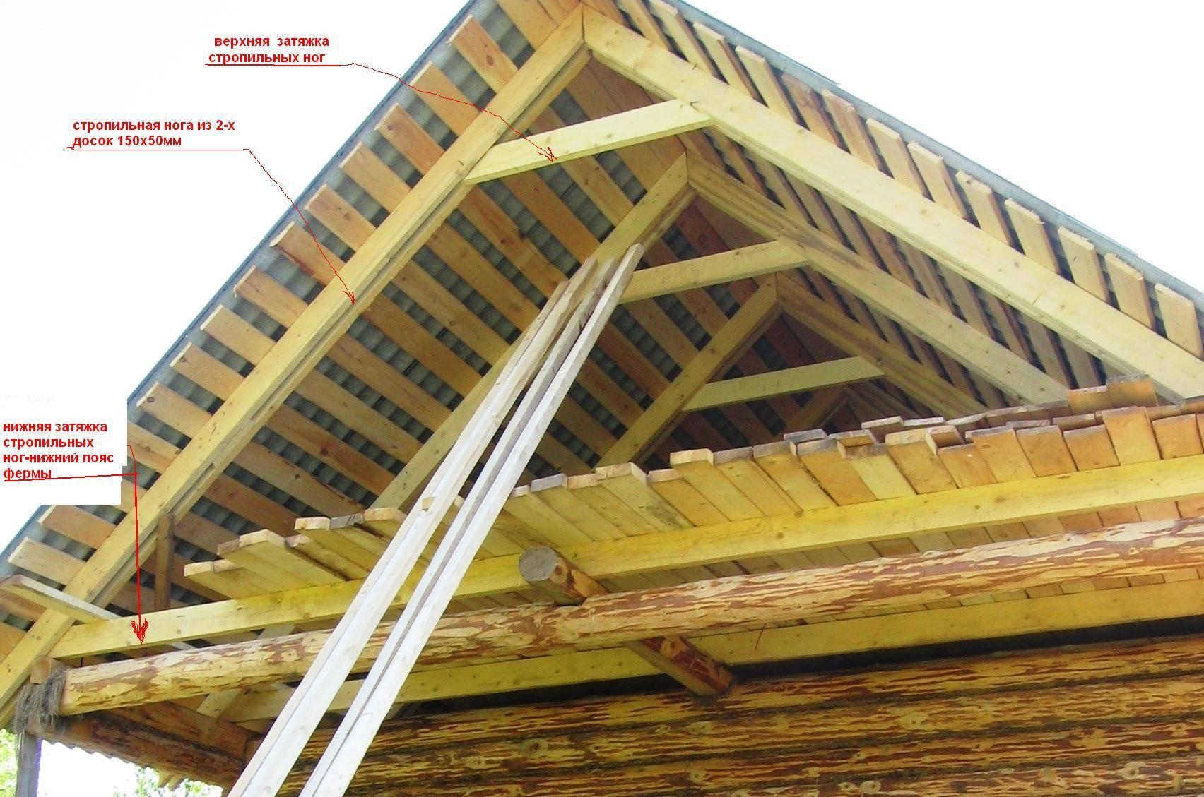 Строительство четырехскатной крыши частного дома своими руками пошагово