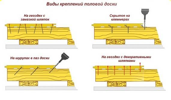 Доски можно крепить разными способами